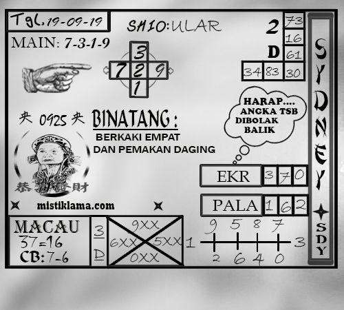 Pin Oleh Doremi Fasol Di Prediksi Togel Online Permainan Angka