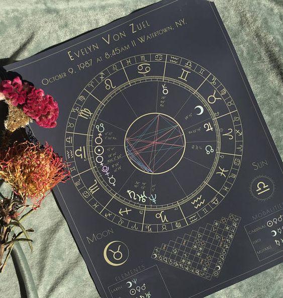 Custom Astrology Birth Chart Black and Gold Simple design
