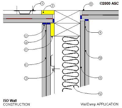 how to build soundproof floor