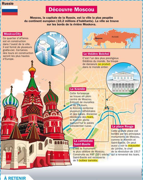 Fiche exposés : Découvre Moscou