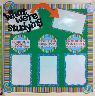 What We're Studying bulletin board with essential goals, essential questions, essential concepts.
