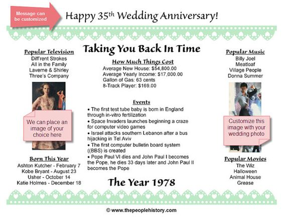 35th Wedding Anniversary Gift Ideas For Parents: 35th Wedding Anniversary 1978 Personalized By