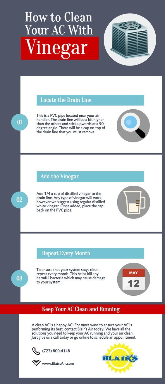 How To Clean Your Ac With Vinegar Infographic