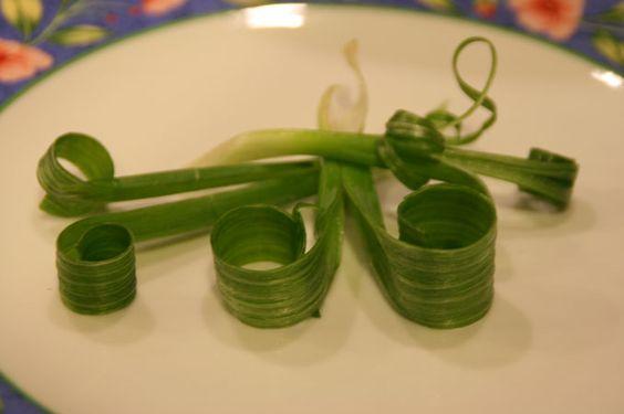plate presentation mexican | Food Garnishing Ideas ...