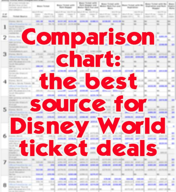 Where to find the best Disney World ticket deals - comparison of popular ticket sources like AAA and ticket wholesalers