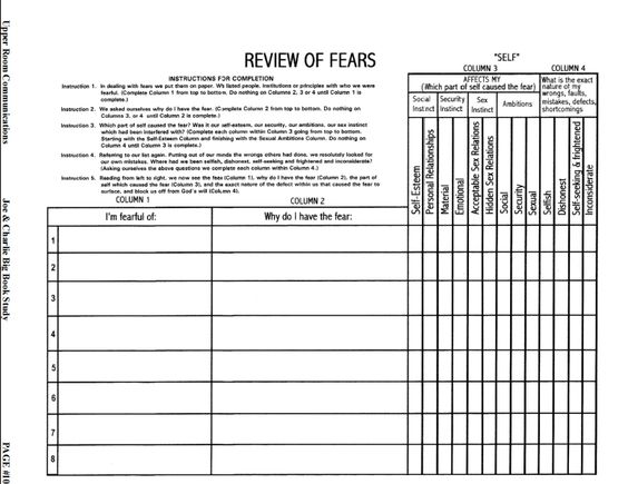 Hazelden 4Th Step Worksheet – 4th Step Worksheet