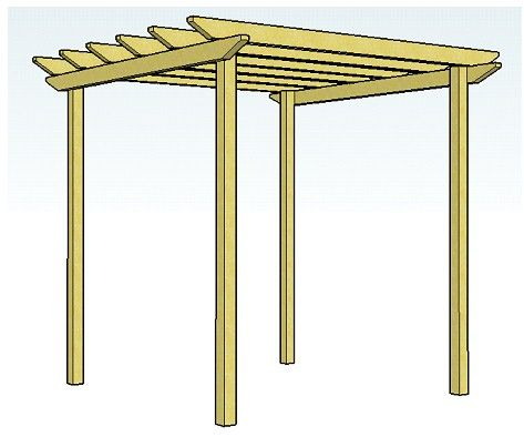 Copyright image: Simple pergola design 2 with unnotched rafters and plain rafter tail ends.