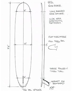 Keyo noserider template longboard design pinterest for Longboard template maker