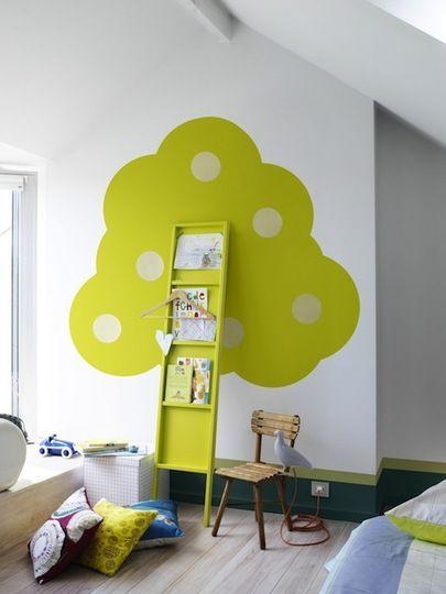 Sehr schöne Idee zur Verschönerung des Kinderzimmers mit etwas Farbe!