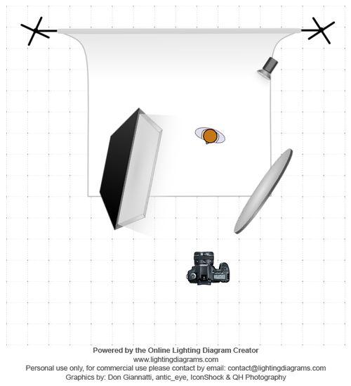 Sensational Bts Simple Studio Light Setup Lighting Pinterest Simple Inspirational Interior Design Netriciaus