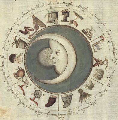 Moon phases image from Vaticinia Pontificum, earliy 15th century
