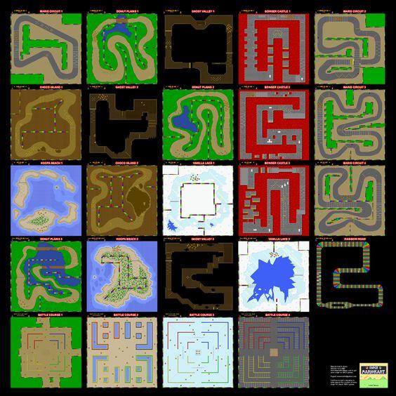 super mario kart poster map of all tracks 24 x 24 for the super nintendo snes nintendo. Black Bedroom Furniture Sets. Home Design Ideas