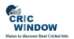 http://www.cricwindow.com/ipl-8/index-2015.html