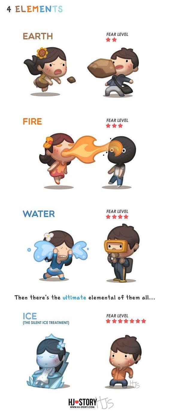 HJ-Story :: 4 Elements | Tapastic Comics - image 1
