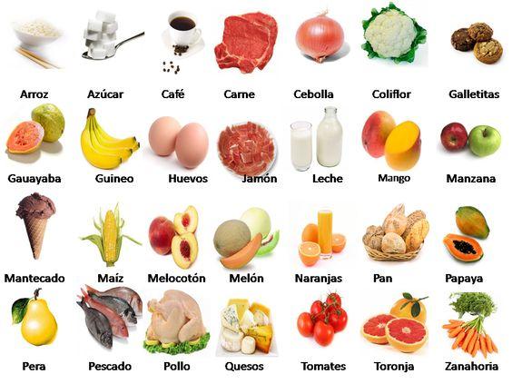 Verduras y Alimentos con sus Nombres en Español para imprimir | Para niños: