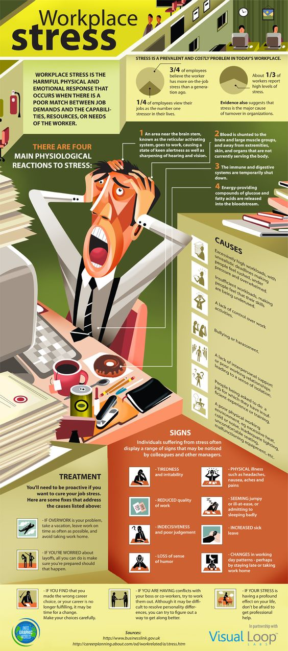 Workplace stress #Infographic - Explore the causes and symptoms of excessive #job #stress