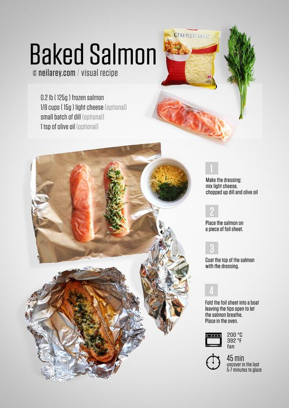 Ingredients 0.2 lb ( 125g ) frozen salmon 1/8 cups ( 15g ) light cheese (optional) small batch of dill (optional) 1 tsp of olive oil (optional) Instructions Step 1: Make the dressing: mix light cheese, chopped up dill and olive oil Step 2: Place...