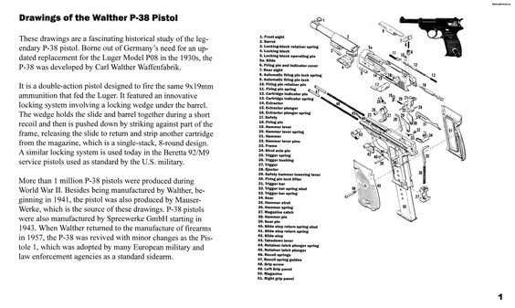 pistola Walter P-38 (Walther P-38)