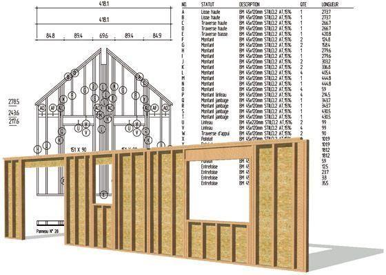Une Maison Bbc En Bois Pour Moins De 100 000