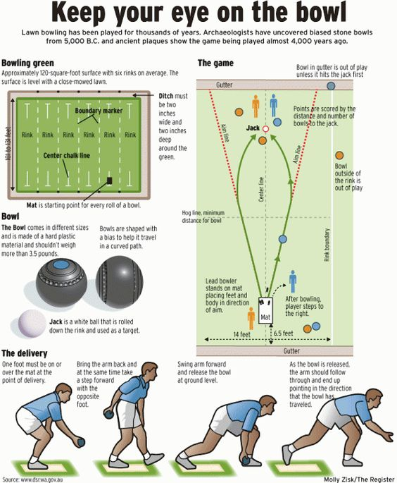 Lawn Bowling Explainer On Behance Bowling Bowling Pictures Lawn Bowls