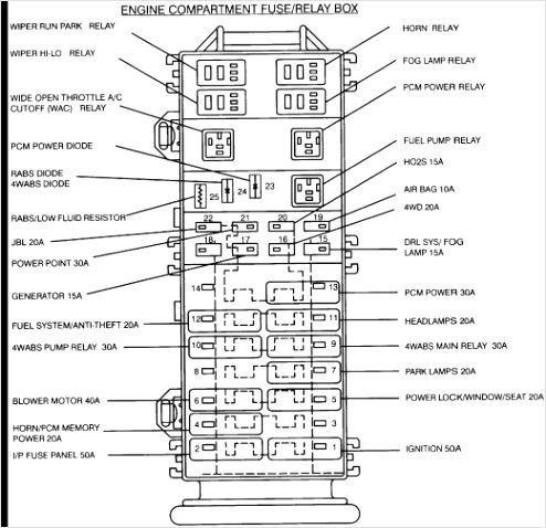 1998 Mercury Sable Fuse Box Diagram / 2009 E250 Fuse