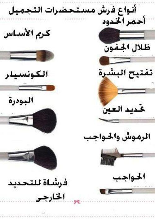 How To Make The Grunge Makeup Grunge Makeup Smoky Eye Makeup Makeup