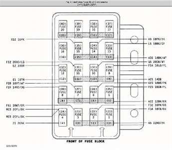 jeep wrangler wiring diagram image 06 jeep commander fuse box diagram jodebal com on 2005 jeep wrangler wiring diagram