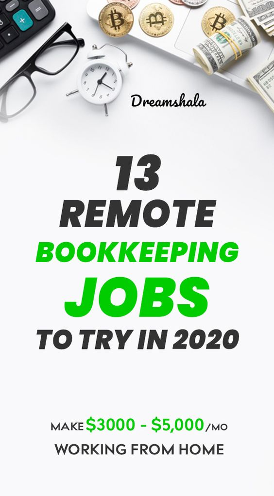 Remote Work Tips 99421