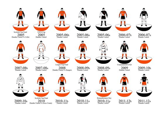 Dundee United historical kits 2005-11