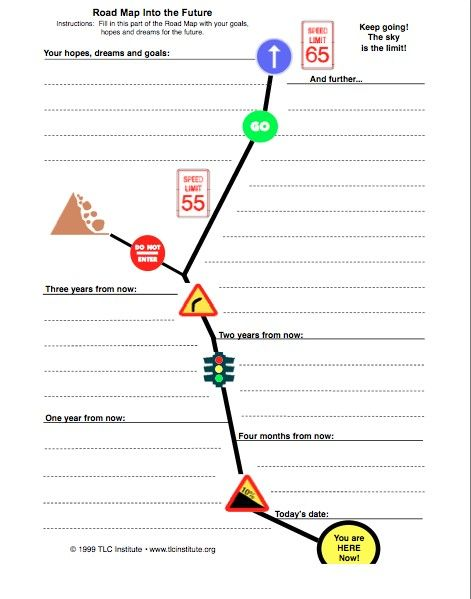 Road Map into the Future – Blank Road Map