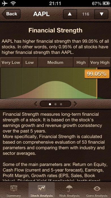 Stock Guru Pro - iOS Store Store Top Apps | App Annie