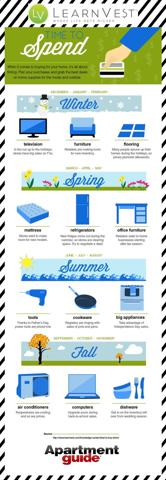 6 Week Checklist For Moving Into Your New Apartment #infographic ...
