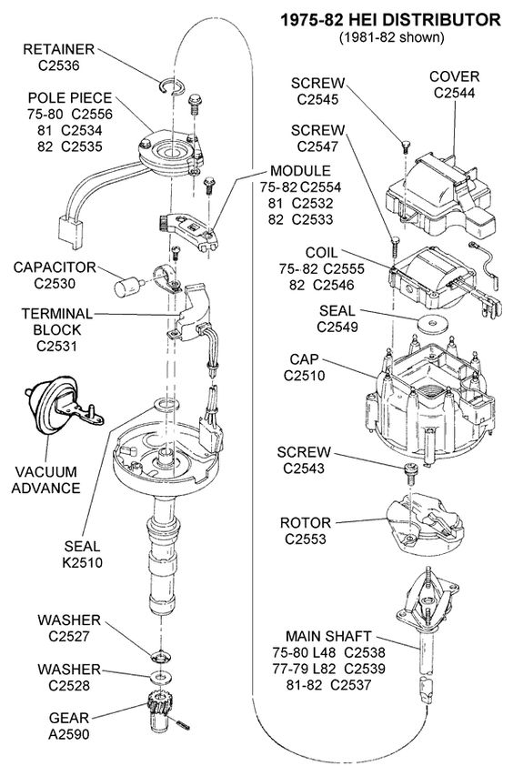 Chevy 350 Hei Distributor Wiring Diagram Wiring Diagram In 2021 Automotive Mechanic Car Repair Diy Car Mechanic