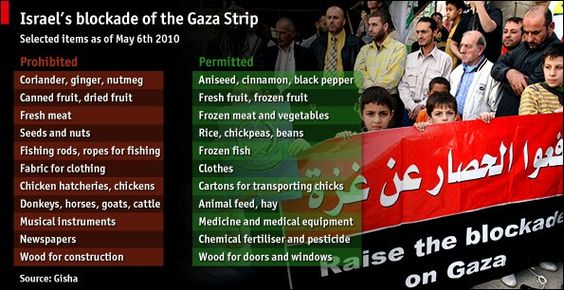 Israel has banned both fresh meat and livestock from entering Gaza.
