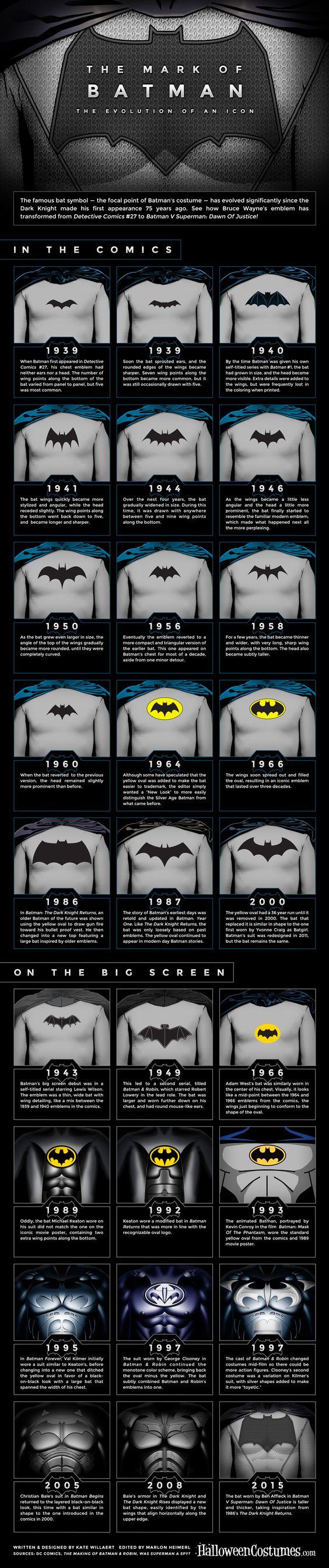 Infografía conm la evolución de Batman http://www.cinemascomics.com/2014/07/23/noticias/noticias-de-comics/42509