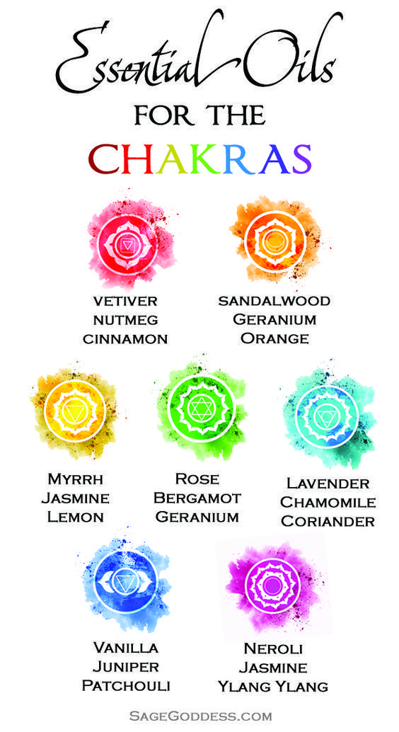 Each main chakra (Root to Crown) also has an association with a specific color, a certain group of emotions or feelings, behaviors, physical organs, and a precise location in the physical body. Follow the link to learn more about healing your chakras and the essential oils associated with each energy center!