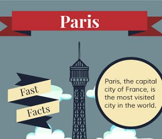 Home to over 3800 historic  monuments and about four UNESCO World Heritage Sites, it comes as no  surprise that Paris, the capital city of France is the most visited city  in the world.  Undoubtedly one of the most sophisticated and beautiful cities, Paris is  also known as a chic fashion hub. Th