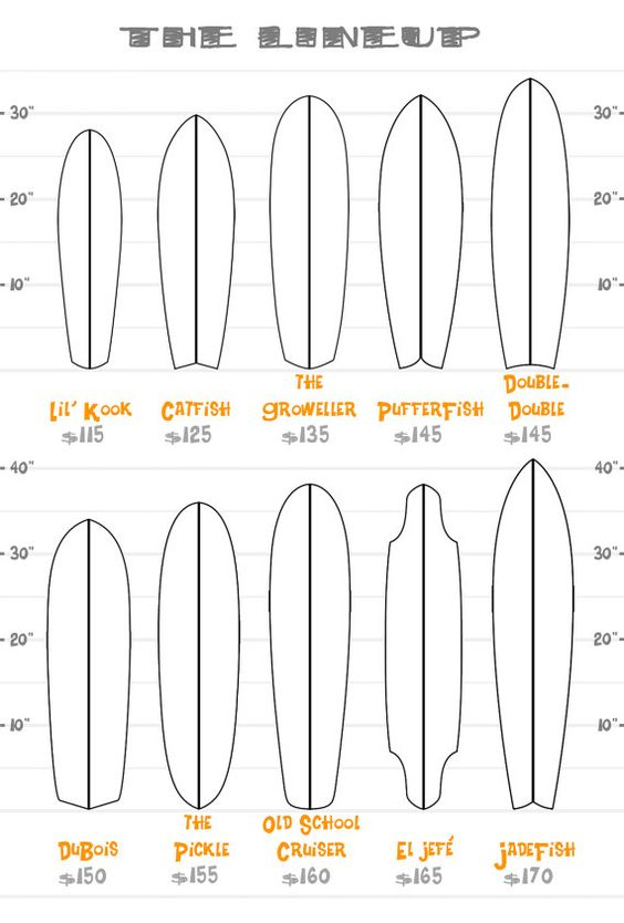 Custom skateboard longboard california made surf for Longboard template maker