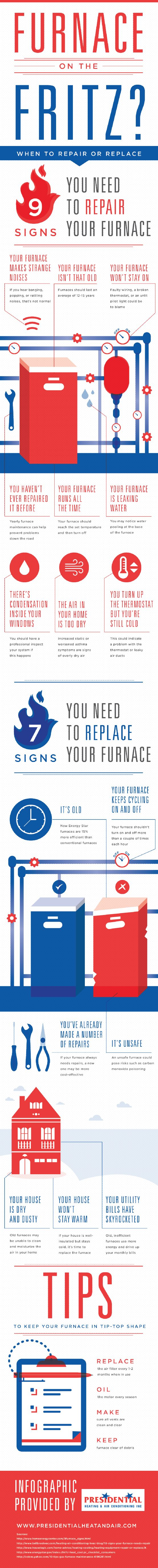 Average cost of new furnace and ac for home - Hvac Maintenance Infographic Heating Air Infographics Pinterest Hvac Maintenance