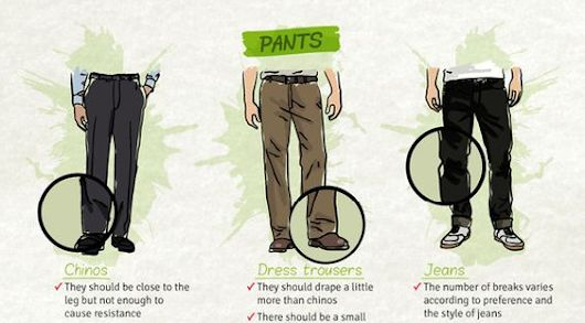 guide for pant