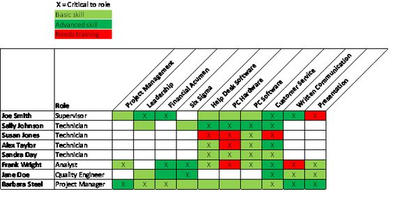 Skill20matrix20gembag lean pinterest templates skill20matrix20gembag lean pinterest templates template and helpful hints pronofoot35fo Gallery