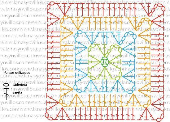 ... squares double crochet chains granny squares granny granny free