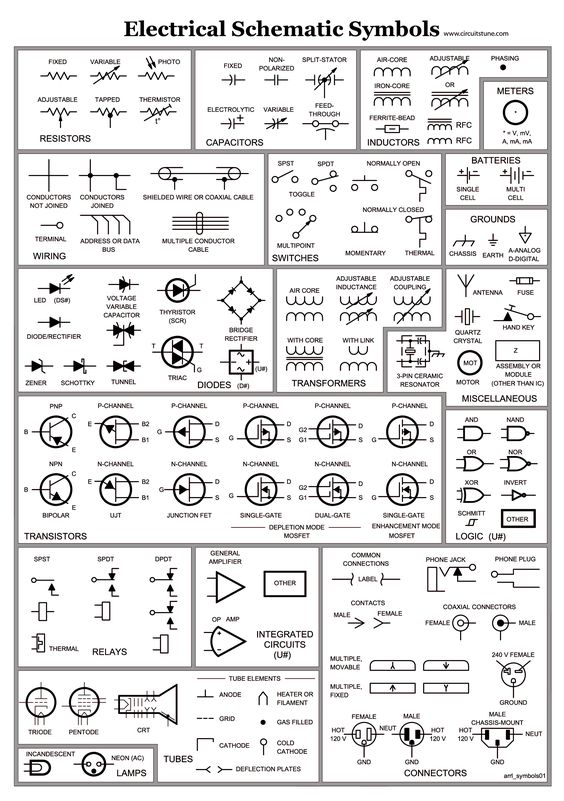 wiring diagram symbols pdf the wiring diagram electrical schematic symbols wire diagram symbols automotive wiring diagram