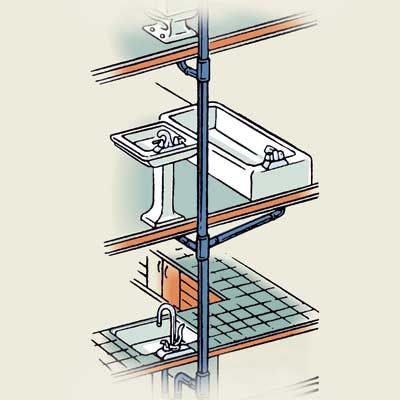 Water damage house and ties on pinterest for Master bathroom plumbing diagram