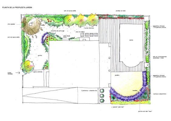 Plano de proyecto de paisajismo para jardin en vivienda for Diseno de jardines pdf