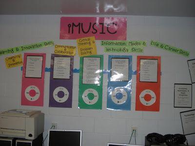A Very Creative Songbird: 21st Century Skills
