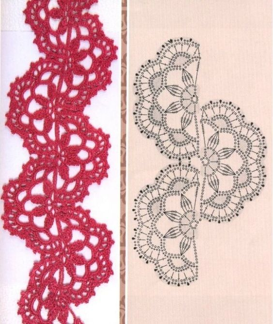 how to make a crochet pattern chart