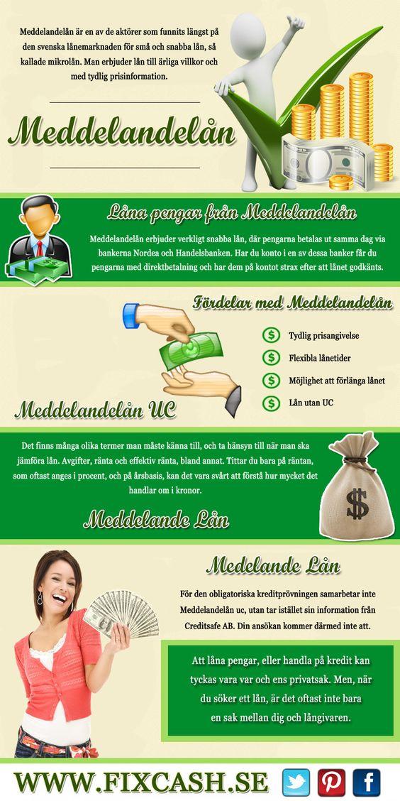 låna pengar med borgenär