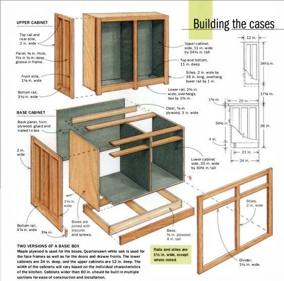 Kitchen Cabinet Plans, Kitchen Cabinets Plans Diy
