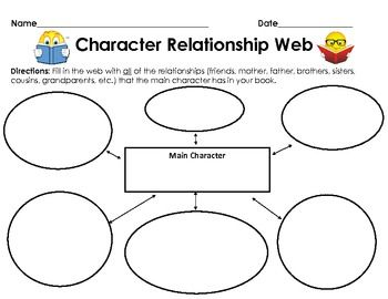 macbeth minor character essay The tools you need to write a quality essay or term paper  essays related to the role of minor characters 1  the minor characters in macbeth are important to .
